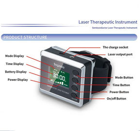 Non-Invasive بدون اثر جانبی Low Level Laser Therapy Wrist Therapy Device